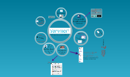 Copy of Yammer DCo