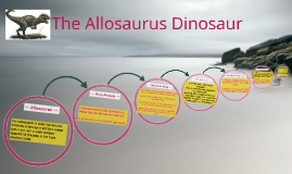 The Allosaurus Dinosaur