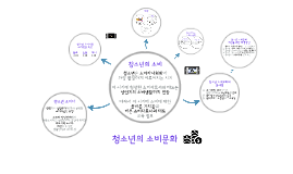 Copy of 청소년의 소비문화