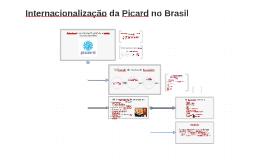 Internacionalização da Picard para o Brasil