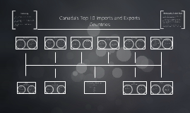 Canada's Top 10 Imports and Exports Countries