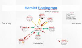 Hamlet Sociogram
