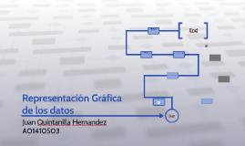 Representacion Grafica de los datos