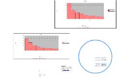 Datos de Soporte