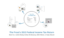 Copy of 2013 Federal Income Tax Return