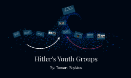 Hitler's Youth Groups