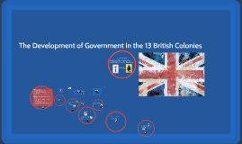 Development of Colonial Ideas about GOVERNMENT