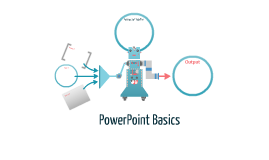 The Basics of PowerPoint