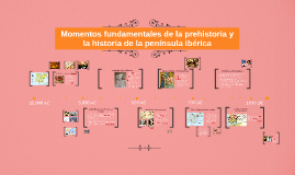 Copy of Momentos fundamentales de la prehistoria e la historia de la
