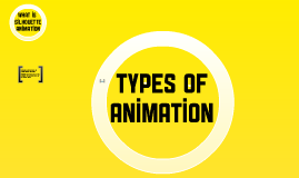 Copy of animations