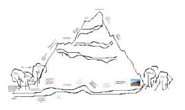 Mountain climbing with God