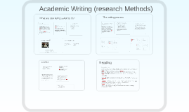 Writing for modules