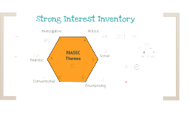SU17 INT64 Strong Interest Inventory