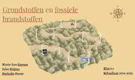 Grondstoffen en fossiele brandstoffen