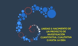 UNIDAD 3: NACIMIENTO DE UN PROYECTO DE INVESTIGACIÓN CUANTITATIVA, CUALITATIVA O MIXTA: LA IDEA
