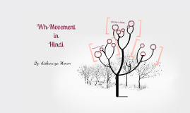 Copy of Wh-movement in Hindi
