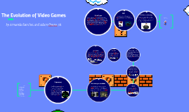 The Evoltion of Video Games