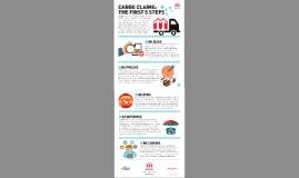 Cargo Claims 2015
