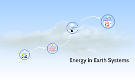 Energy in Earth Systems