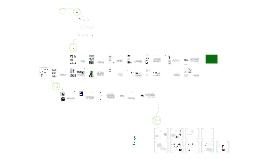 Copy of Industrial Design Portfolio