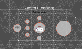 Oersted's Experience