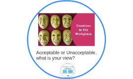 Emotions, Moods and Attitudes