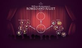 Romeo and Juliet Interpretation