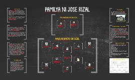 Copy of PAMILYA NI JOSE RIZAL