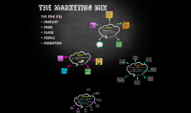 Copy of The Marketing Mix