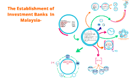 Copy of The Establishment of Investment Banks  In Malaysia-
