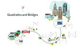 Quadratics and Bridges