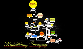 Copy of Replektibong Sanaysay