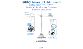 LGBTQI Issues in Public Health