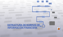Copy of ESTRUCTURA DE NORMAS DE INFORMACIÓN FINANCIERA
