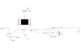 Clase 1 Embriología Neuroanatomía UMCE, DEFDER.