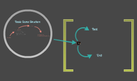 Basic Scene Structure