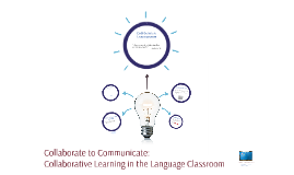 Collaborative Learning in the Language Classroom