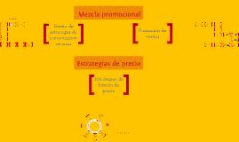 Copy of Mezcla promocional - Estrategias de precio