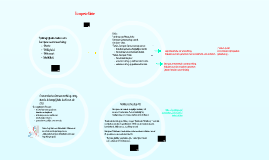 Havo 5 Politiek Hoofdstuk 7: Europese Unie
