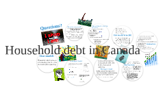 Household debt in Canada - a model