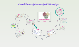 Copy of Consolidation of Concepts for EIHP_2015
