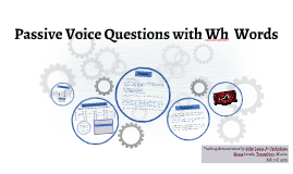 Passive Voice Questions with Wh Question Words