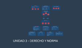 UNIDAD 3 - JUSTICIA, VALIDEZ Y EFICACIA (BOBBIO)