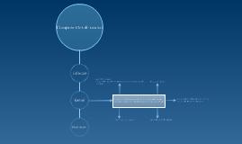 Componentes de um sistema operativo