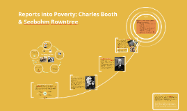 Copy of Changing attitudes towards the poor: Charles Booth & Seebohm