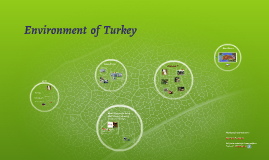 Enrironmet  of  Turkey