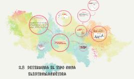 2.3  Determina el tipo onda electromagnética