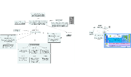 Tabla peridica organizacin y regularidades de los elementos tabla peridica organizacin y regularidades de los elementos quimicos by conciencia cepgdo secundaria vespertina on prezi urtaz Image collections