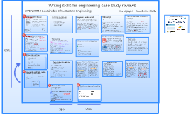 Copy of Writing skills for engineering case study reviews