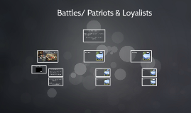 Battles/ Patriots & Loyalists